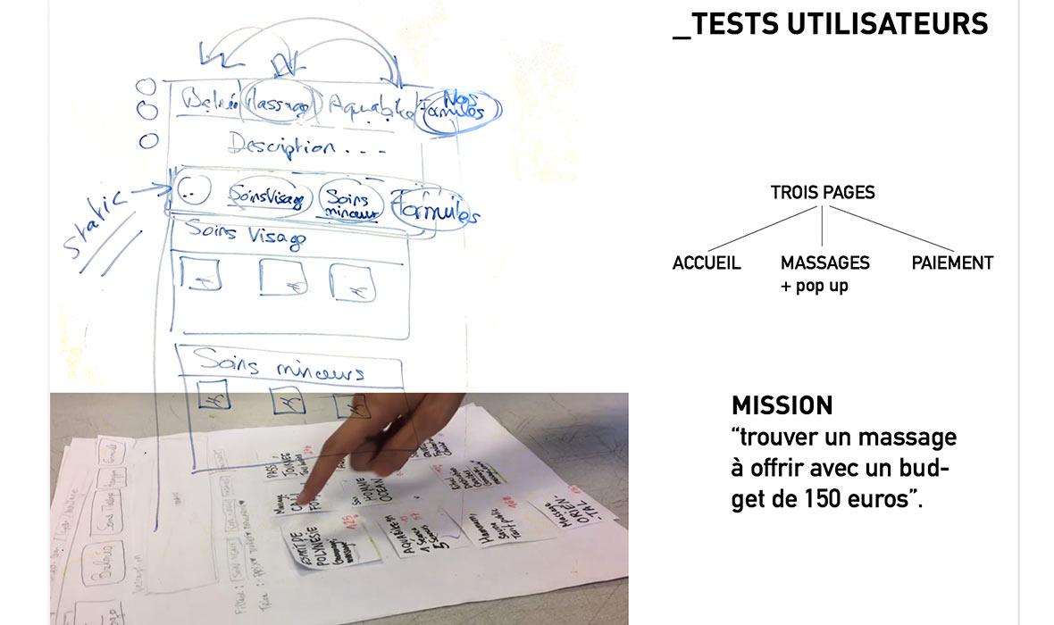 Test utilisateur sur maquette papier (processus itératif)