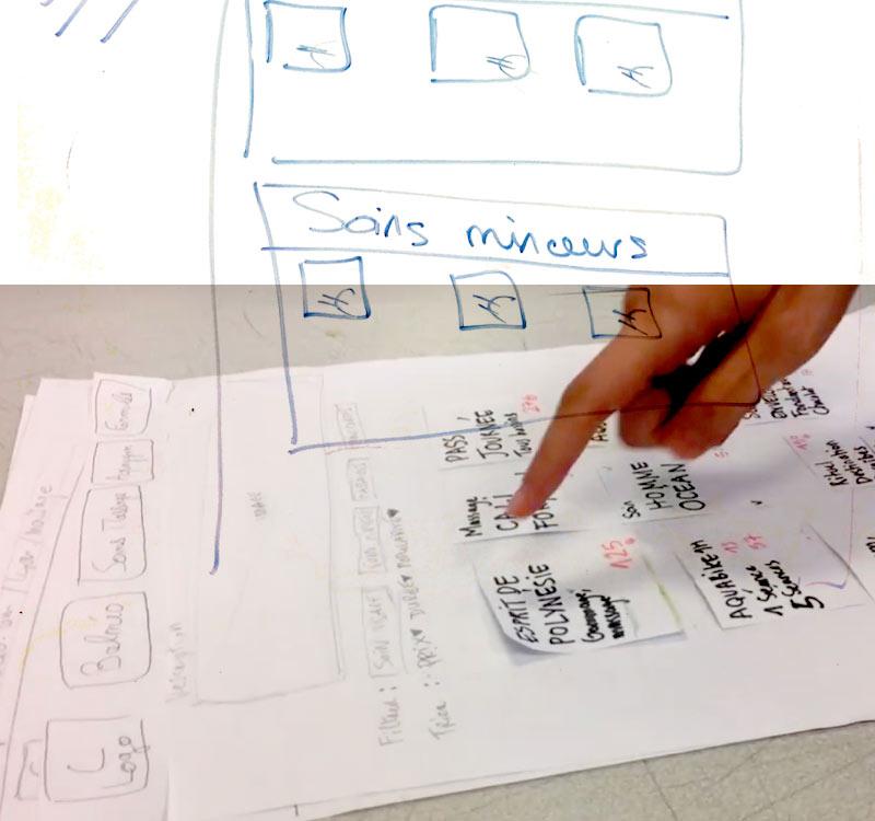 Prototype site de Spa | Recherche utilisateur